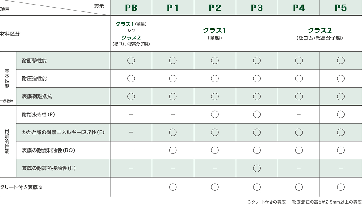 jis_jass_kikaku_chart7