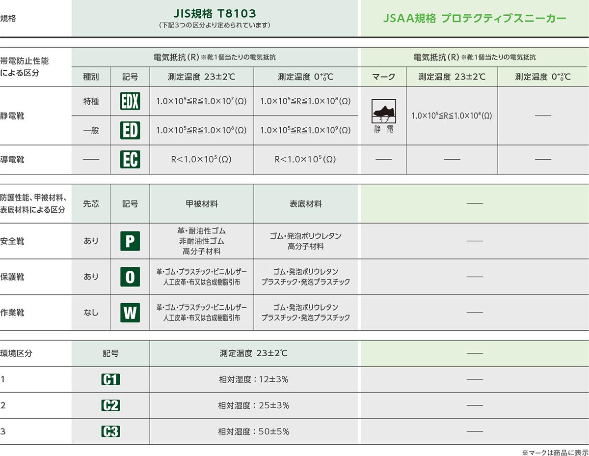 jis_jass_kikaku_chart8